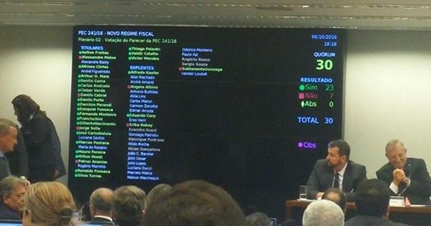 Comissão da Câmara aprova parecer da PEC 241. CSPB conclama base para forte reação!